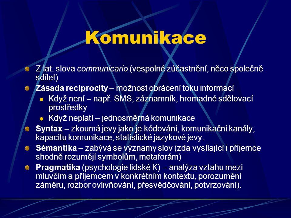 Komunikace Z lat. slova communicario (vespolné zúčastnění, něco společně sdílet) Zásada reciprocity – možnost obrácení toku informací Když není – např