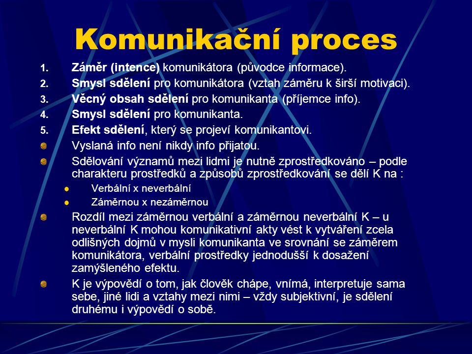 Komunikační proces 1. Záměr (intence) komunikátora (původce informace). 2. Smysl sdělení pro komunikátora (vztah záměru k širší motivaci). 3. Věcný ob