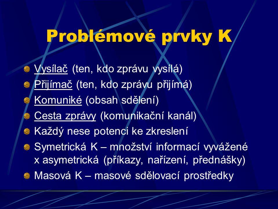 Problémové prvky K Vysílač (ten, kdo zprávu vysílá) Přijímač (ten, kdo zprávu přijímá) Komuniké (obsah sdělení) Cesta zprávy (komunikační kanál) Každý