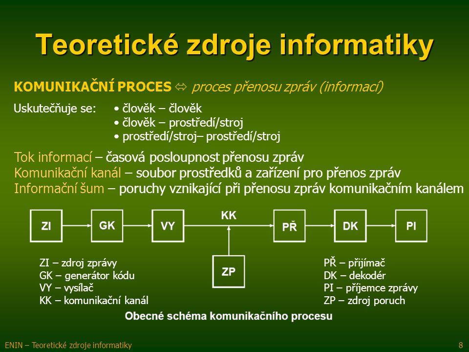 KOMUNIKAČNÍ PROCES  proces přenosu zpráv (informací) Teoretické zdroje informatiky ENIN – Teoretické zdroje informatiky 8 Uskutečňuje se: člověk – čl