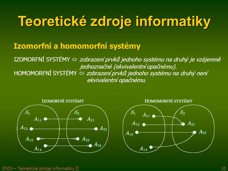 ENIN – Teoretické zdroje informatiky II10 Teoretické zdroje informatiky Izomorfní a homomorfní systémy IZOMORFNÍ SYSTÉMY  zobrazení prvků jednoho sys