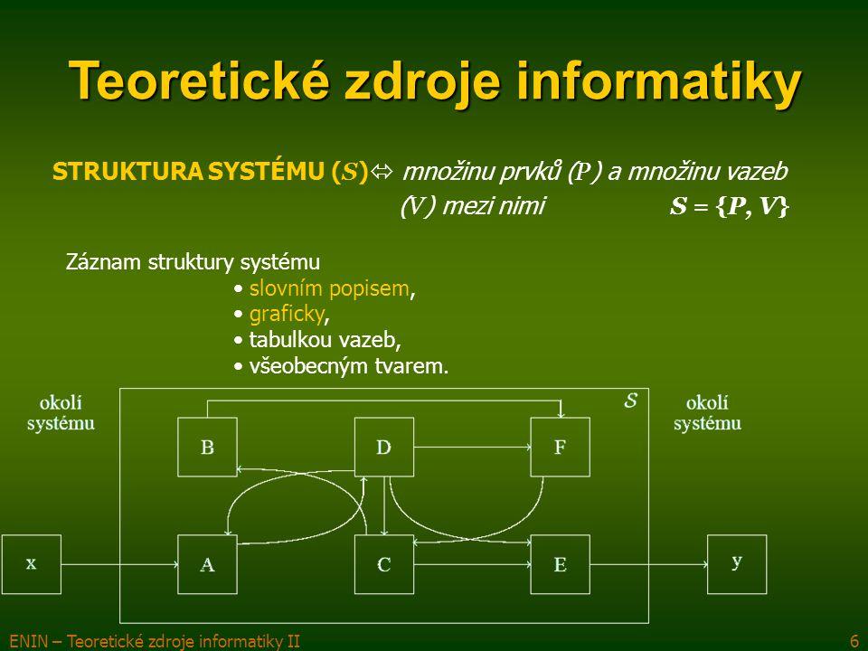 ENIN – Teoretické zdroje informatiky II6 Teoretické zdroje informatiky STRUKTURA SYSTÉMU ( S )  množinu prvků ( P ) a množinu vazeb ( V ) mezi nimi S