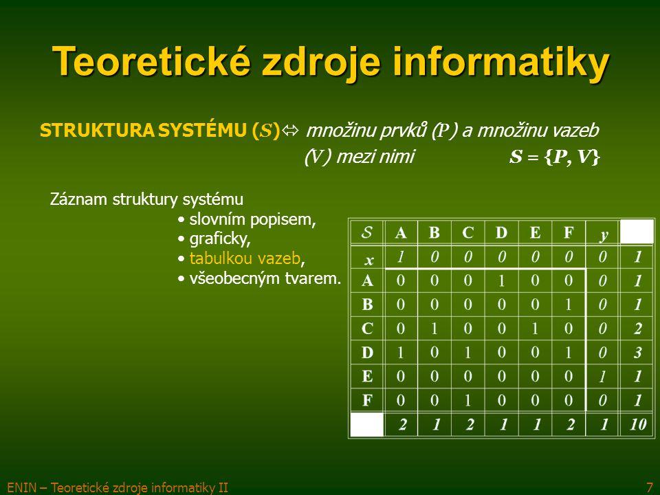 ENIN – Teoretické zdroje informatiky II7 Teoretické zdroje informatiky STRUKTURA SYSTÉMU ( S )  množinu prvků ( P ) a množinu vazeb ( V ) mezi nimi S