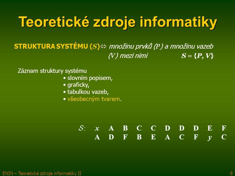 ENIN – Teoretické zdroje informatiky II8 Teoretické zdroje informatiky STRUKTURA SYSTÉMU ( S )  množinu prvků ( P ) a množinu vazeb ( V ) mezi nimi S