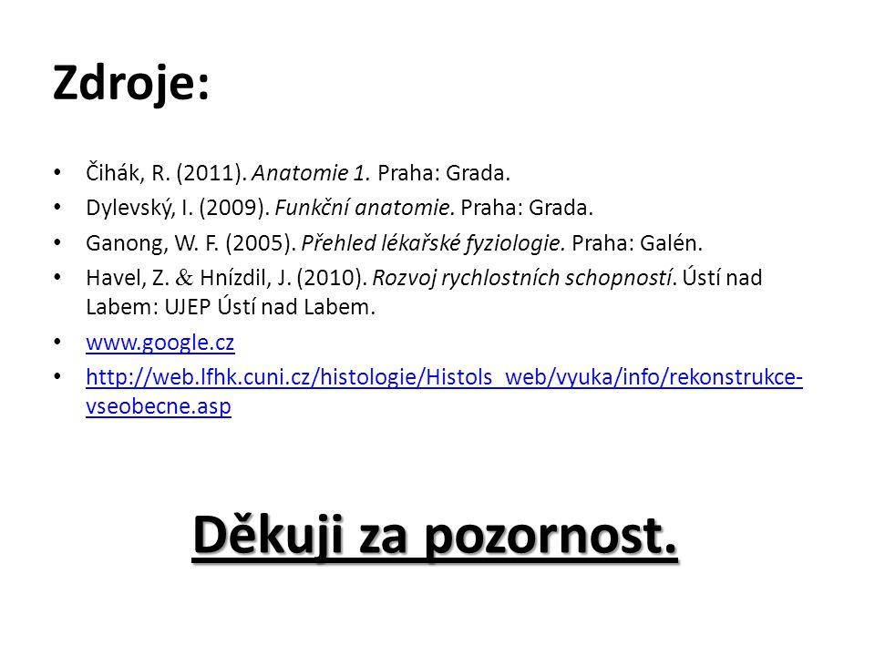 Zdroje: Čihák, R. (2011). Anatomie 1. Praha: Grada. Dylevský, I. (2009). Funkční anatomie. Praha: Grada. Ganong, W. F. (2005). Přehled lékařské fyziol