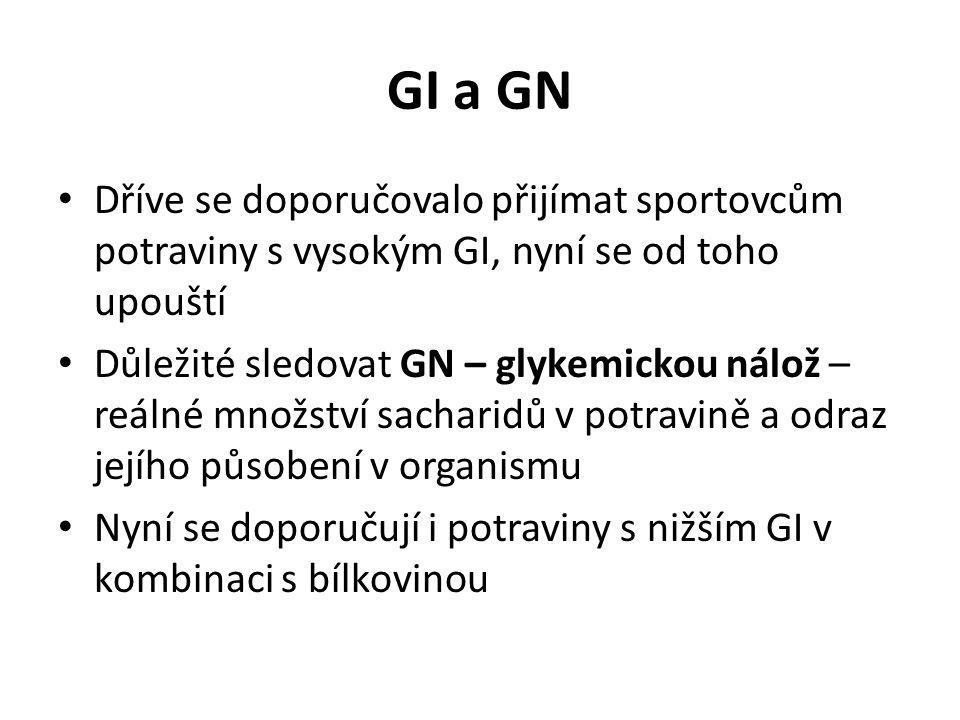 GI a GN Dříve se doporučovalo přijímat sportovcům potraviny s vysokým GI, nyní se od toho upouští Důležité sledovat GN – glykemickou nálož – reálné množství sacharidů v potravině a odraz jejího působení v organismu Nyní se doporučují i potraviny s nižším GI v kombinaci s bílkovinou