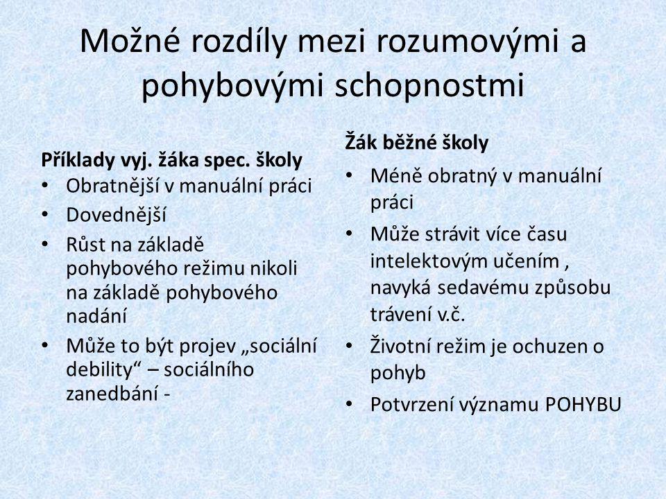 Možné rozdíly mezi rozumovými a pohybovými schopnostmi Příklady vyj. žáka spec. školy Obratnější v manuální práci Dovednější Růst na základě pohybovéh