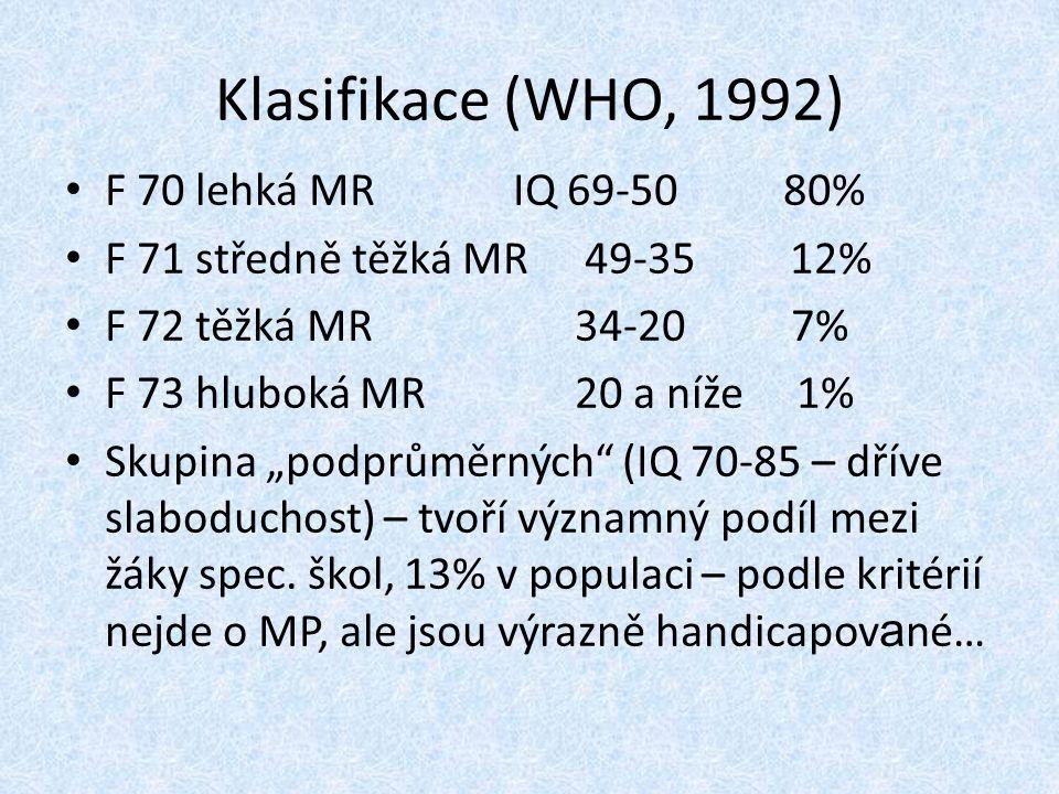 """Klasifikace (WHO, 1992) F 70 lehká MR IQ 69-50 80% F 71 středně těžká MR 49-35 12% F 72 těžká MR 34-20 7% F 73 hluboká MR 20 a níže 1% Skupina """"podprůměrných (IQ 70-85 – dříve slaboduchost) – tvoří významný podíl mezi žáky spec."""