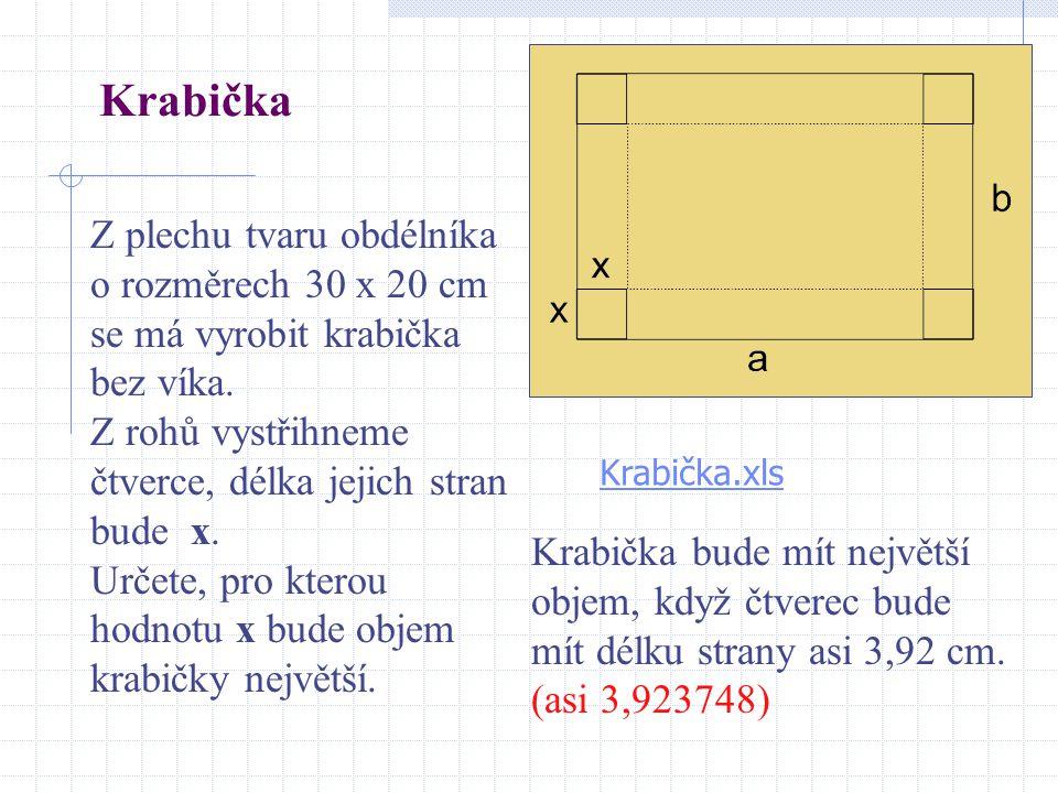 Krabička bude mít největší objem, když čtverec bude mít délku strany asi 3,92 cm. (asi 3,923748) Z plechu tvaru obdélníka o rozměrech 30 x 20 cm se má