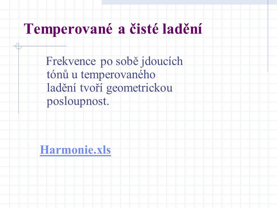 Temperované a čisté ladění Frekvence po sobě jdoucích tónů u temperovaného ladění tvoří geometrickou posloupnost. Harmonie.xls