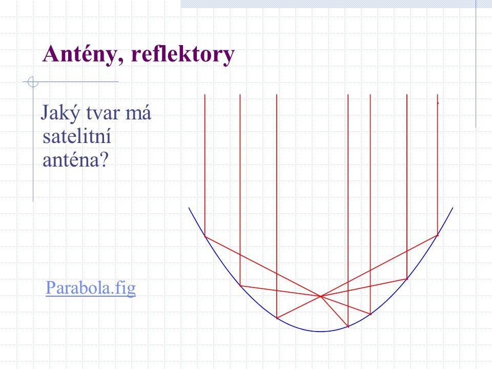Antény, reflektory Jaký tvar má satelitní anténa? Parabola.fig