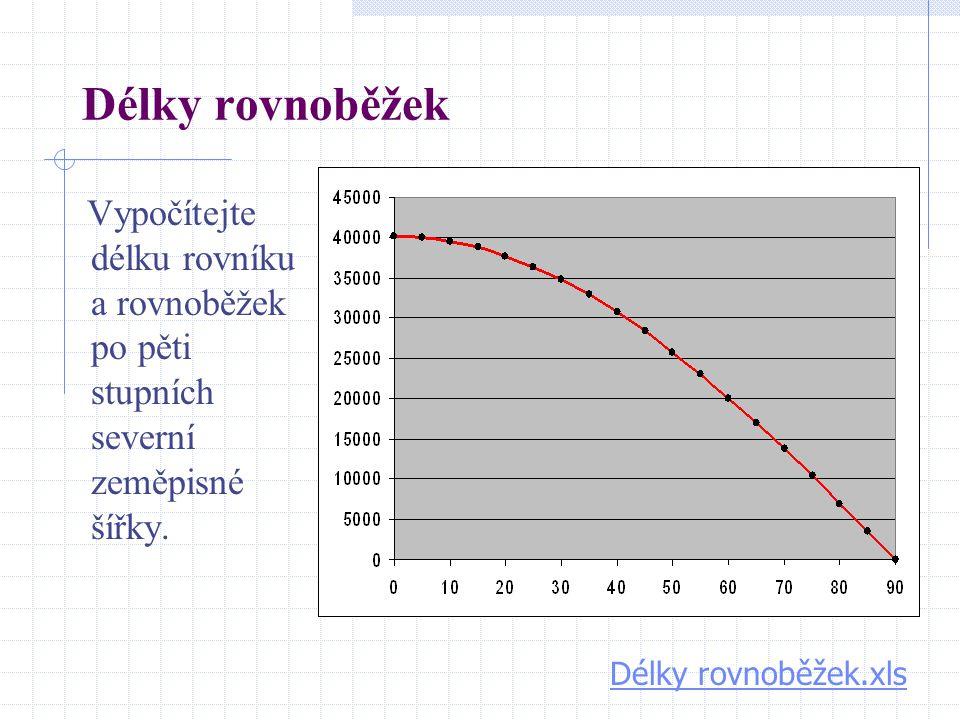 Délky rovnoběžek Vypočítejte délku rovníku a rovnoběžek po pěti stupních severní zeměpisné šířky. Délky rovnoběžek.xls