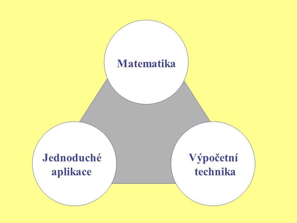 Matematika Jednoduché aplikace Výpočetní technika