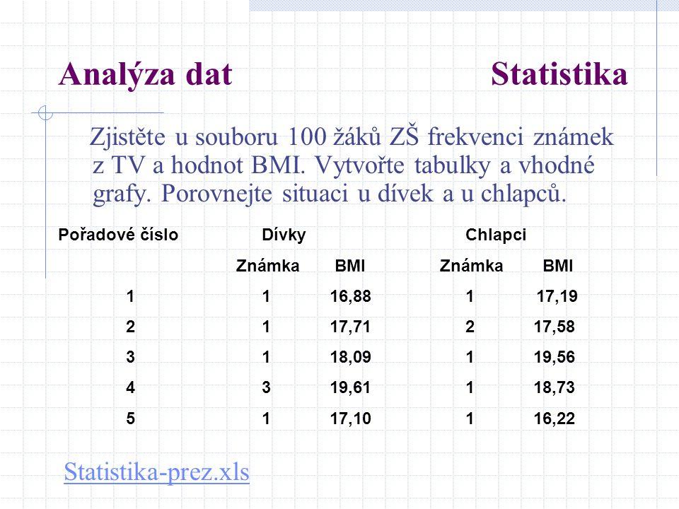 Analýza dat Statistika Zjistěte u souboru 100 žáků ZŠ frekvenci známek z TV a hodnot BMI. Vytvořte tabulky a vhodné grafy. Porovnejte situaci u dívek