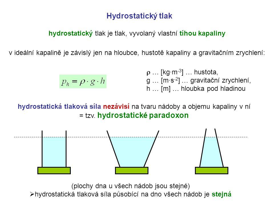 Hydrostatický tlak hydrostatický tlak je tlak, vyvolaný vlastní tíhou kapaliny v ideální kapalině je závislý jen na hloubce, hustotě kapaliny a gravit