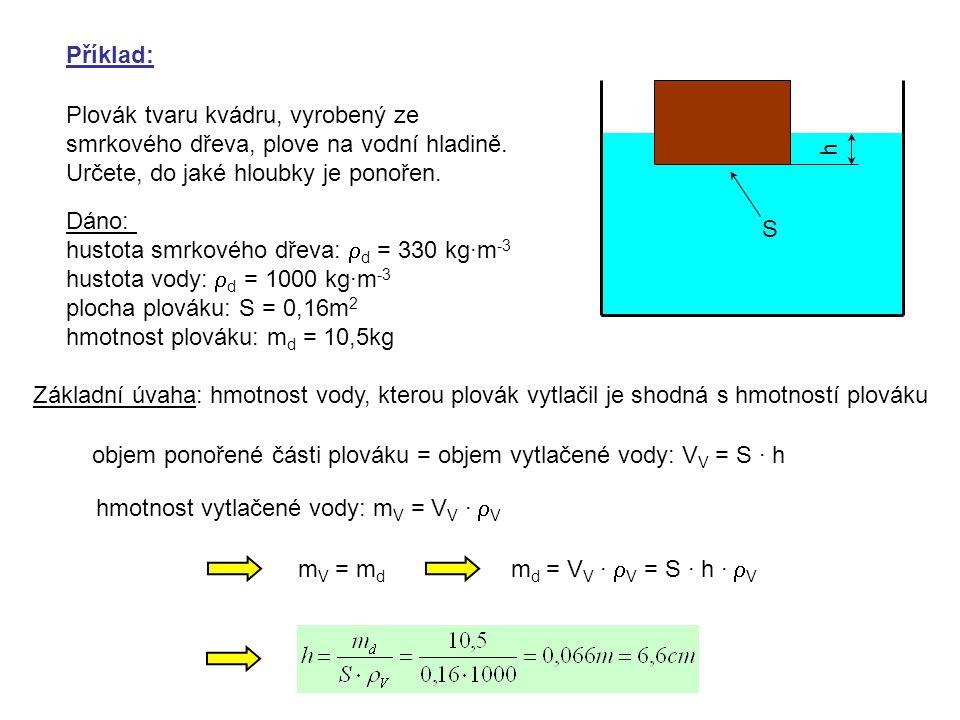 Příklad: Plovák tvaru kvádru, vyrobený ze smrkového dřeva, plove na vodní hladině. Určete, do jaké hloubky je ponořen. S h Dáno: hustota smrkového dře