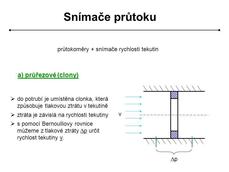 Snímače průtoku a) průřezové (clony) průtokoměry + snímače rychlosti tekutin pp v ddo potrubí je umístěna clonka, která způsobuje tlakovou ztrátu