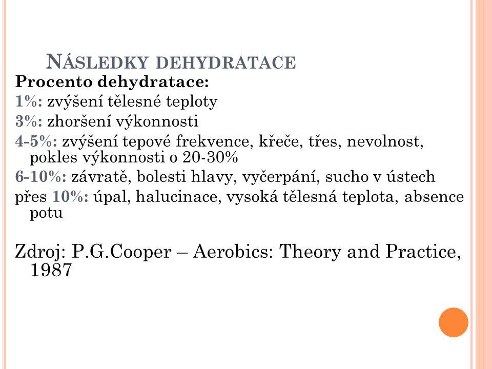 N ÁSLEDKY DEHYDRATACE Procento dehydratace: 1%: zvýšení tělesné teploty 3%: zhoršení výkonnosti 4-5%: zvýšení tepové frekvence, křeče, třes, nevolnost