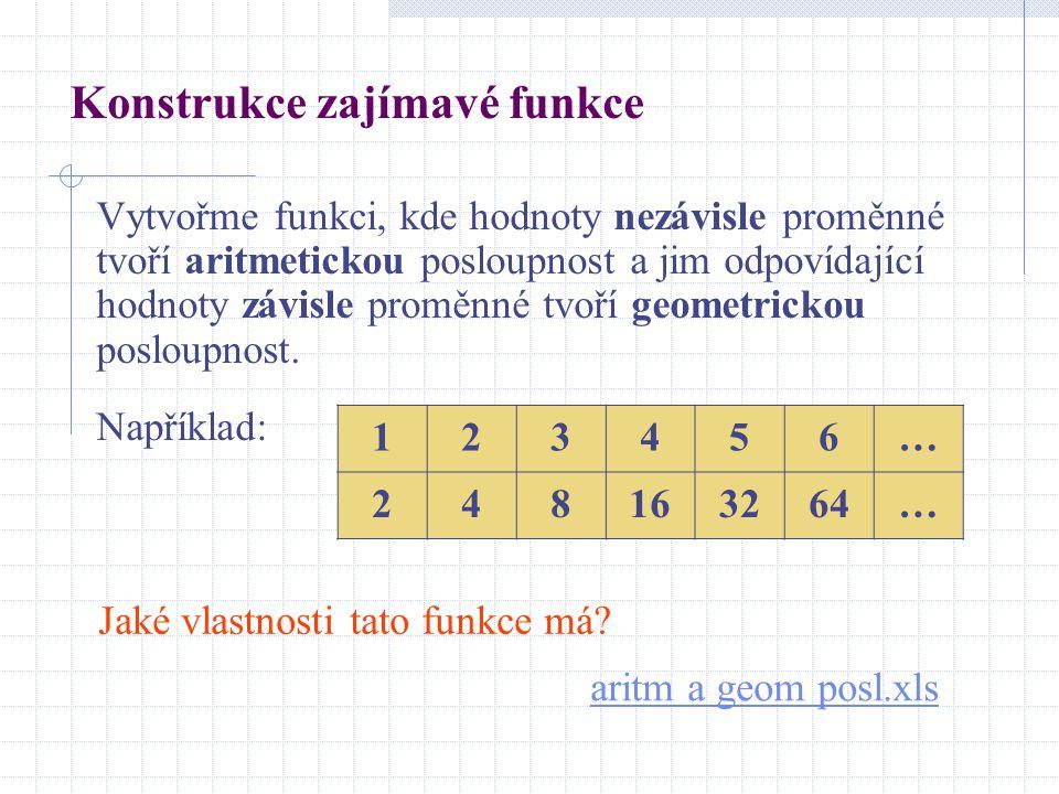 Konstrukce zajímavé funkce Vytvořme funkci, kde hodnoty nezávisle proměnné tvoří aritmetickou posloupnost a jim odpovídající hodnoty závisle proměnné