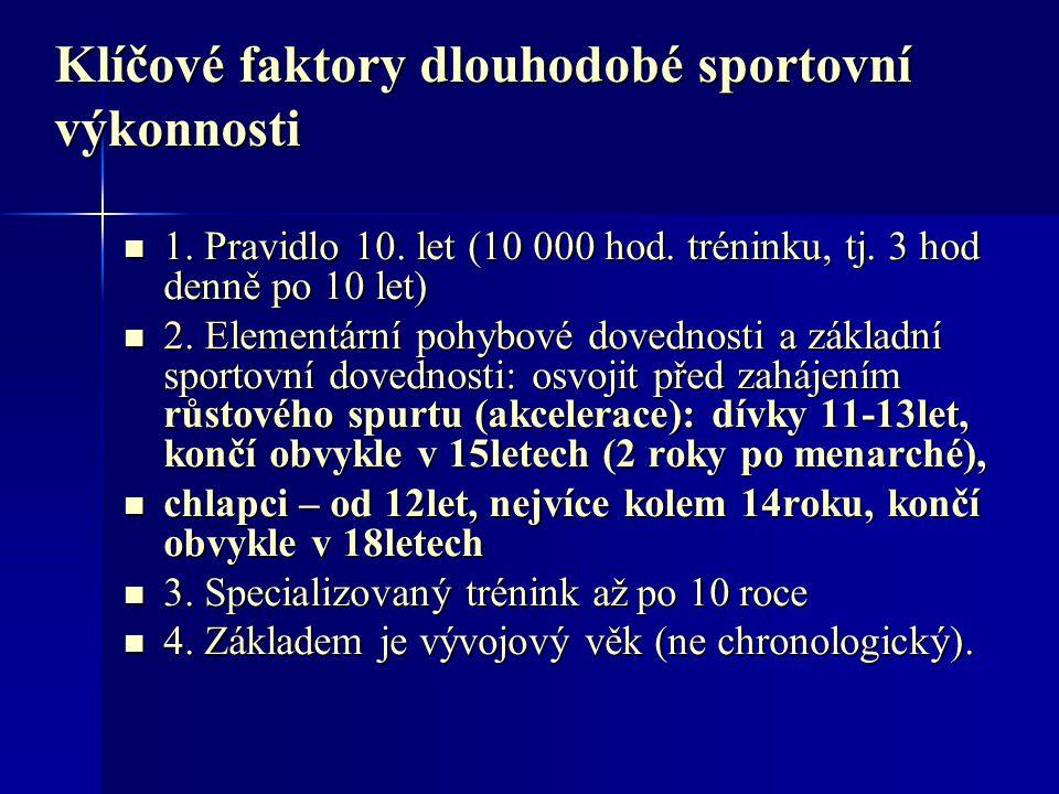 Klíčové faktory dlouhodobé sportovní výkonnosti 1. Pravidlo 10. let (10 000 hod. tréninku, tj. 3 hod denně po 10 let) 1. Pravidlo 10. let (10 000 hod