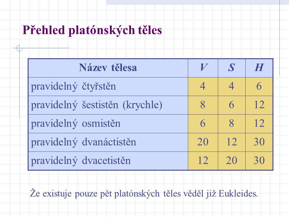 Přehled platónských těles Že existuje pouze pět platónských těles věděl již Eukleides. Název tělesaVSH pravidelný čtyřstěn446 pravidelný šestistěn (kr
