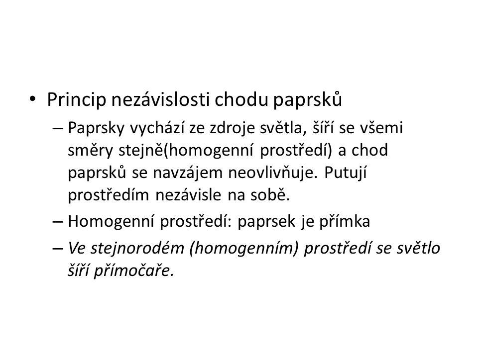 Princip nezávislosti chodu paprsků – Paprsky vychází ze zdroje světla, šíří se všemi směry stejně(homogenní prostředí) a chod paprsků se navzájem neovlivňuje.