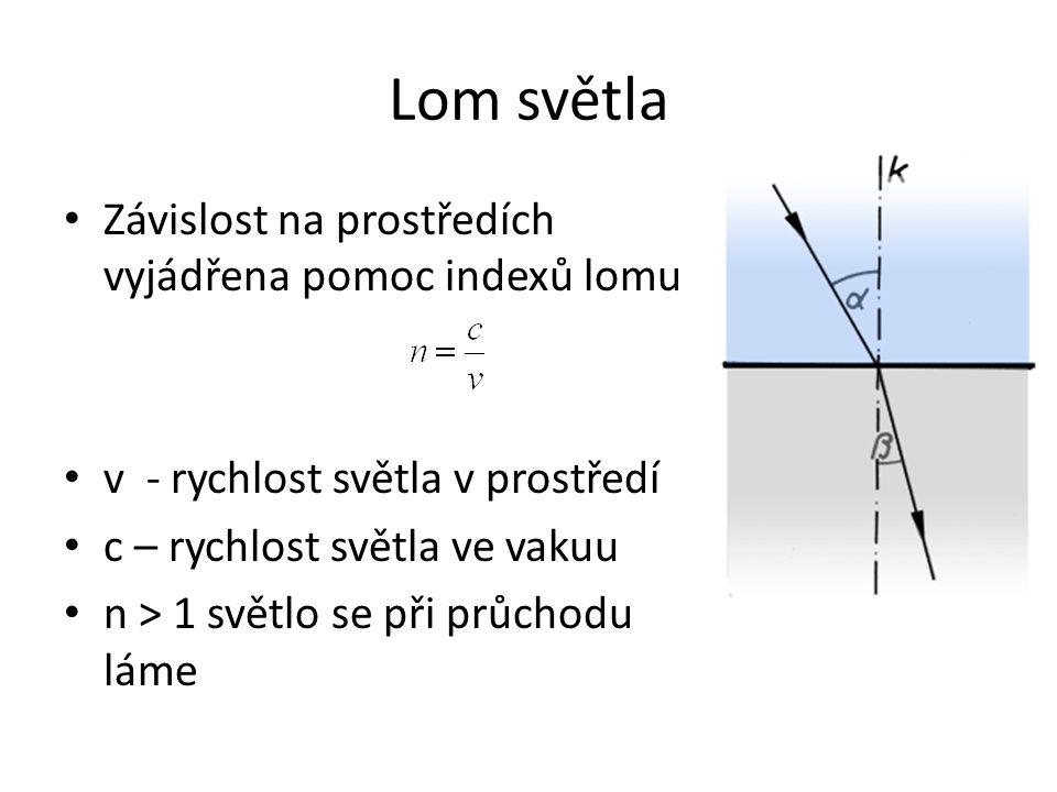 Lom světla Závislost na prostředích vyjádřena pomoc indexů lomu v - rychlost světla v prostředí c – rychlost světla ve vakuu n > 1 světlo se při průchodu láme