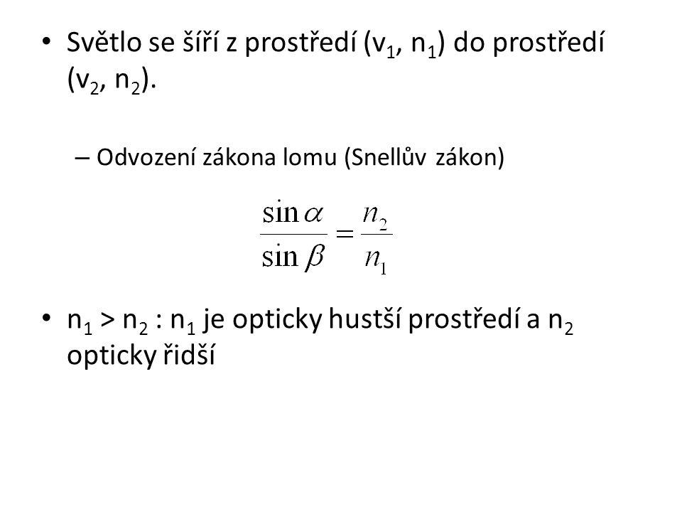 Světlo se šíří z prostředí (v 1, n 1 ) do prostředí (v 2, n 2 ). – Odvození zákona lomu (Snellův zákon) n 1 > n 2 : n 1 je opticky hustší prostředí a
