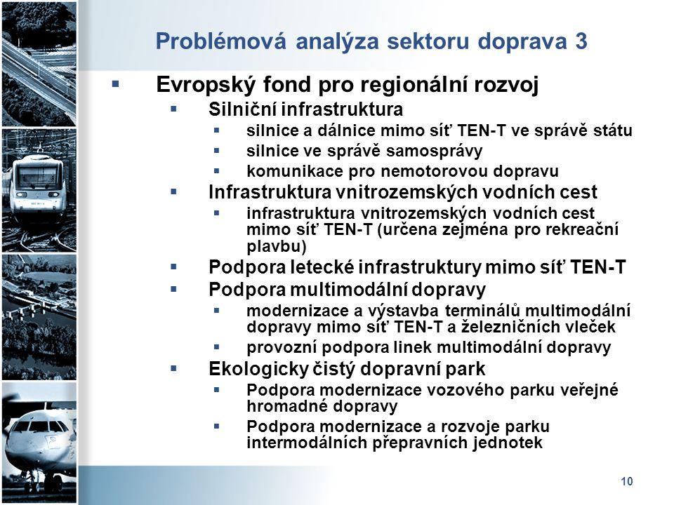 10 Problémová analýza sektoru doprava 3  Evropský fond pro regionální rozvoj  Silniční infrastruktura  silnice a dálnice mimo síť TEN-T ve správě s