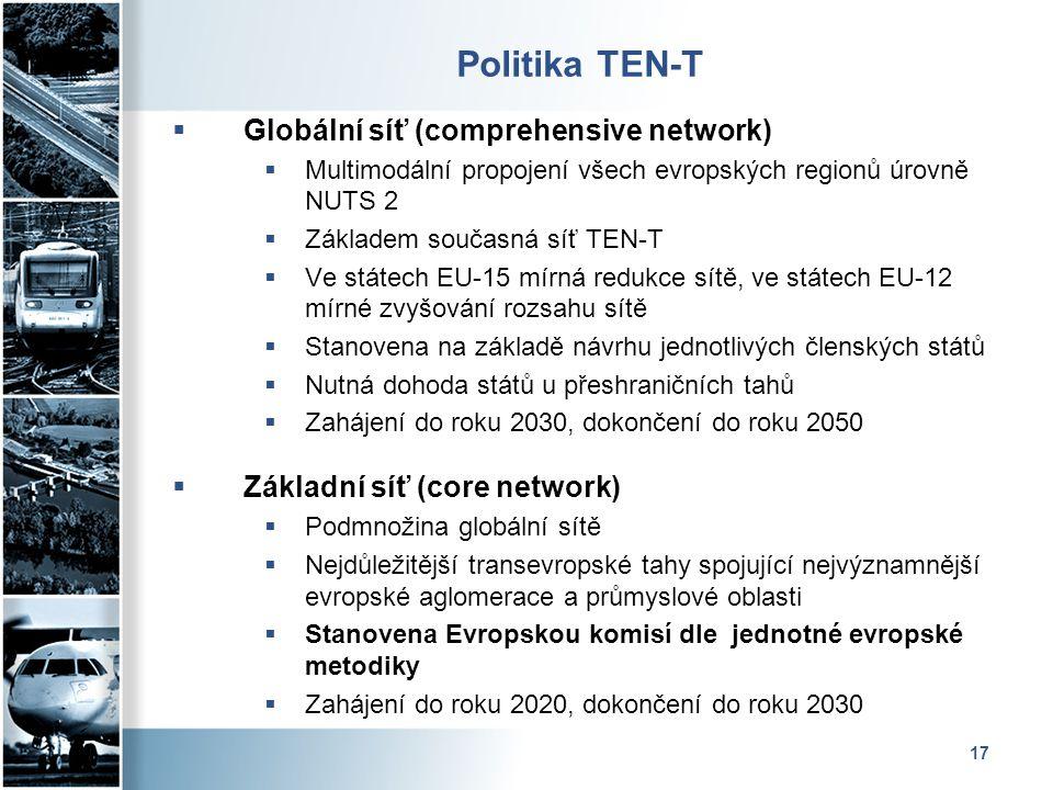 17 Politika TEN-T  Globální síť (comprehensive network)  Multimodální propojení všech evropských regionů úrovně NUTS 2  Základem současná síť TEN-T