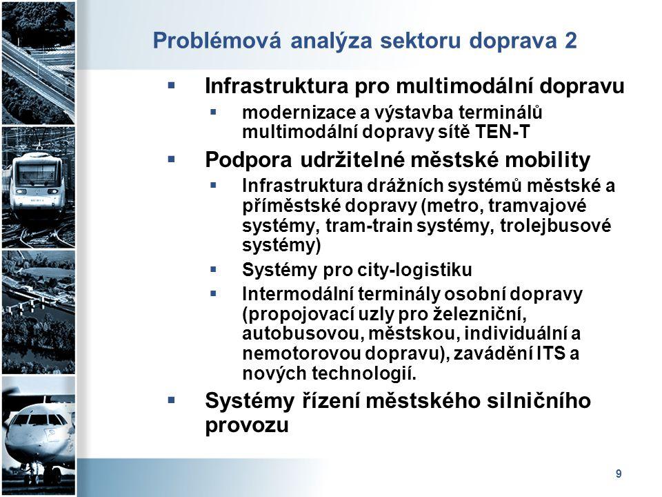 9 Problémová analýza sektoru doprava 2  Infrastruktura pro multimodální dopravu  modernizace a výstavba terminálů multimodální dopravy sítě TEN-T 