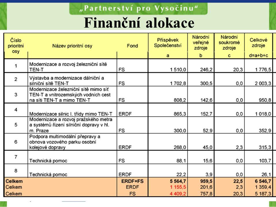 Finanční alokace vložit tab. str. 110 OP Doprava