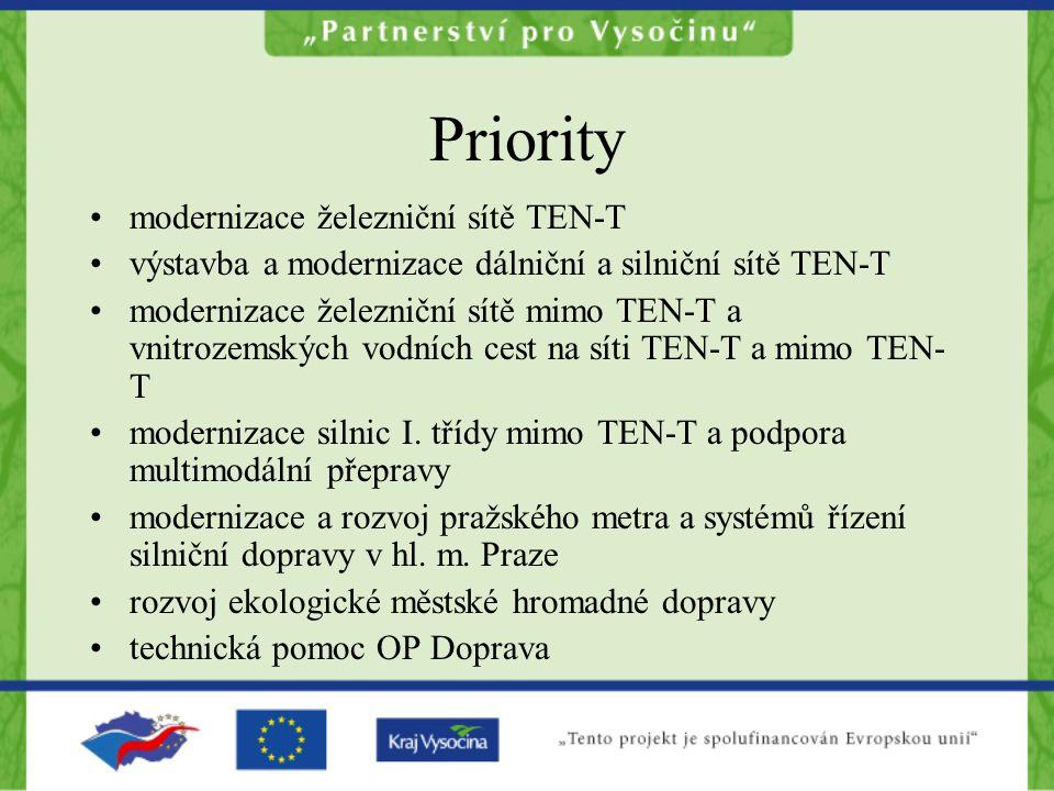 Priority modernizace železniční sítě TEN-T výstavba a modernizace dálniční a silniční sítě TEN-T modernizace železniční sítě mimo TEN-T a vnitrozemských vodních cest na síti TEN-T a mimo TEN- T modernizace silnic I.