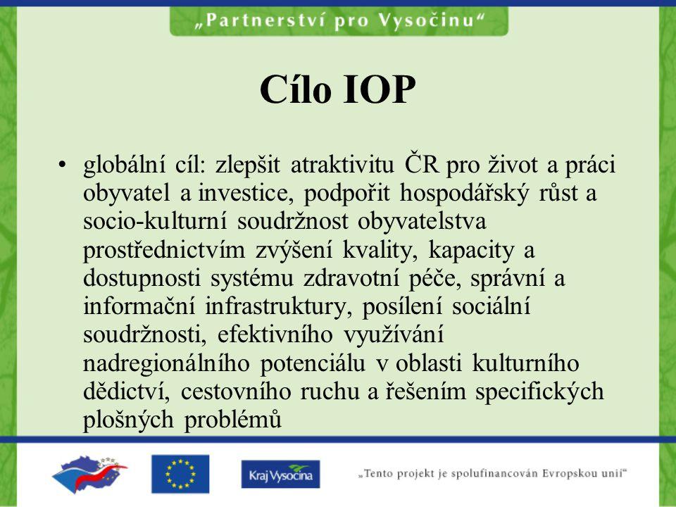 Cílo IOP globální cíl: zlepšit atraktivitu ČR pro život a práci obyvatel a investice, podpořit hospodářský růst a socio-kulturní soudržnost obyvatelstva prostřednictvím zvýšení kvality, kapacity a dostupnosti systému zdravotní péče, správní a informační infrastruktury, posílení sociální soudržnosti, efektivního využívání nadregionálního potenciálu v oblasti kulturního dědictví, cestovního ruchu a řešením specifických plošných problémů