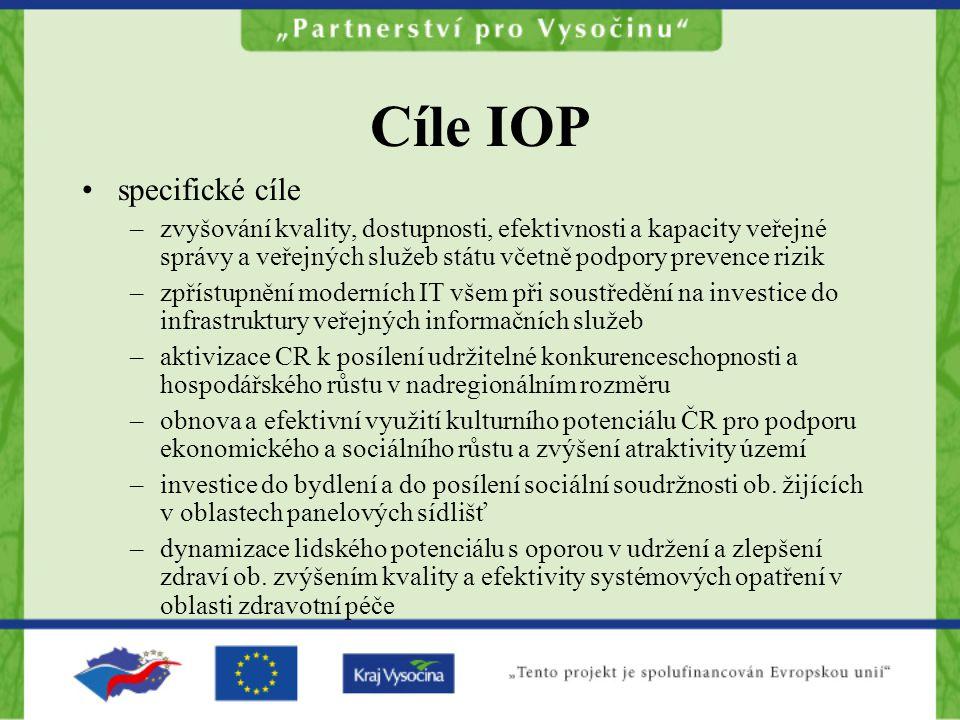Cíle IOP specifické cíle –zvyšování kvality, dostupnosti, efektivnosti a kapacity veřejné správy a veřejných služeb státu včetně podpory prevence rizik –zpřístupnění moderních IT všem při soustředění na investice do infrastruktury veřejných informačních služeb –aktivizace CR k posílení udržitelné konkurenceschopnosti a hospodářského růstu v nadregionálním rozměru –obnova a efektivní využití kulturního potenciálu ČR pro podporu ekonomického a sociálního růstu a zvýšení atraktivity území –investice do bydlení a do posílení sociální soudržnosti ob.