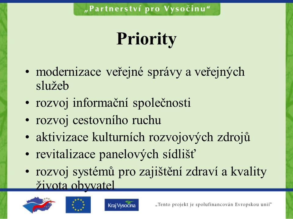 Priority modernizace veřejné správy a veřejných služeb rozvoj informační společnosti rozvoj cestovního ruchu aktivizace kulturních rozvojových zdrojů revitalizace panelových sídlišť rozvoj systémů pro zajištění zdraví a kvality života obyvatel
