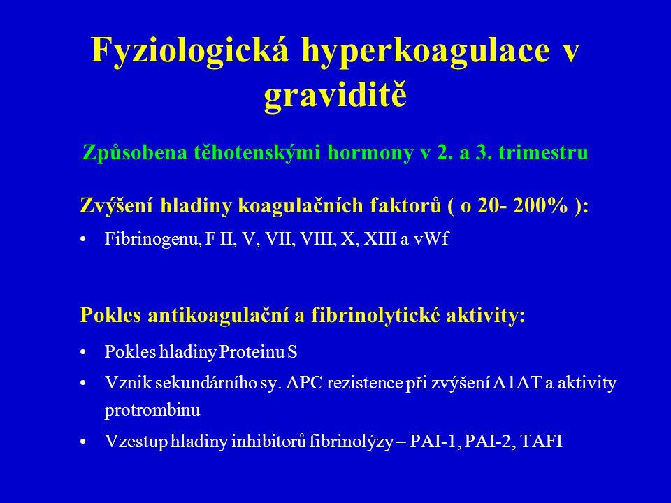 Fyziologická hyperkoagulace v graviditě Zvýšení hladiny koagulačních faktorů ( o 20- 200% ): Fibrinogenu, F II, V, VII, VIII, X, XIII a vWf Pokles antikoagulační a fibrinolytické aktivity: Pokles hladiny Proteinu S Vznik sekundárního sy.