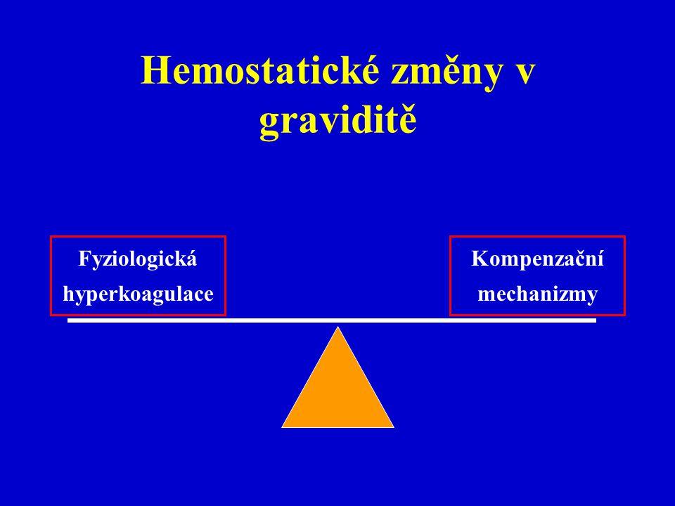 Hemostatické změny v graviditě Fyziologická hyperkoagulace Kompenzační mechanizmy