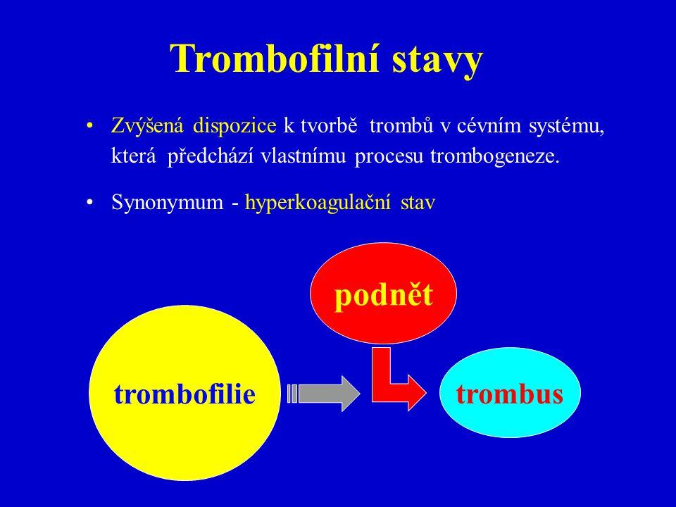 Trombofilní stavy Zvýšená dispozice k tvorbě trombů v cévním systému, která předchází vlastnímu procesu trombogeneze.