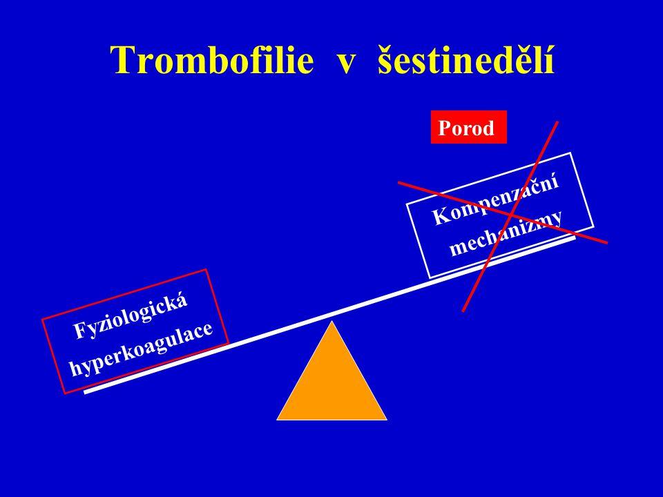 Trombofilie v šestinedělí Fyziologická hyperkoagulace Kompenzační mechanizmy Porod