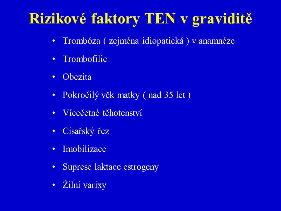 Rizikové faktory TEN v graviditě Trombóza ( zejména idiopatická ) v anamnéze Trombofilie Obezita Pokročilý věk matky ( nad 35 let ) Vícečetné těhotenství Císařský řez Imobilizace Suprese laktace estrogeny Žilní varixy