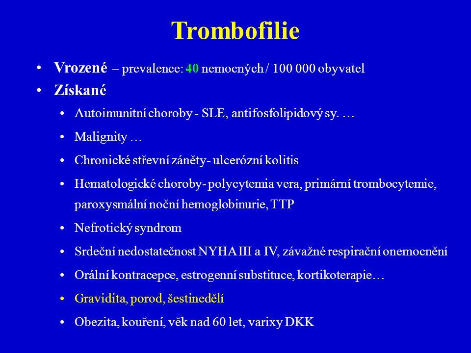 Trombofilie Vrozené – prevalence: 40 nemocných / 100 000 obyvatel Získané Autoimunitní choroby - SLE, antifosfolipidový sy.