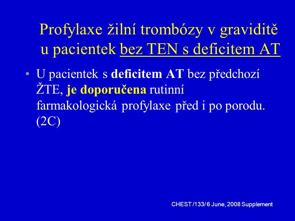 Profylaxe žilní trombózy v graviditě u pacientek bez TEN s deficitem AT U pacientek s deficitem AT bez předchozí ŽTE, je doporučena rutinní farmakologická profylaxe před i po porodu.