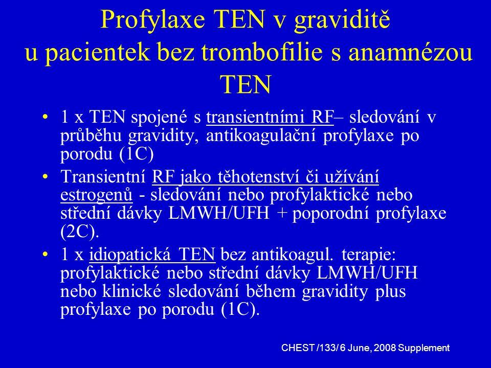 1 x TEN spojené s transientními RF– sledování v průběhu gravidity, antikoagulační profylaxe po porodu (1C) Transientní RF jako těhotenství či užívání estrogenů - sledování nebo profylaktické nebo střední dávky LMWH/UFH + poporodní profylaxe (2C).