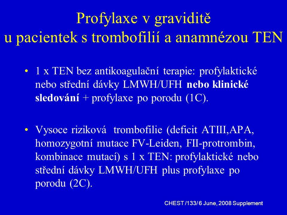 1 x TEN bez antikoagulační terapie: profylaktické nebo střední dávky LMWH/UFH nebo klinické sledování + profylaxe po porodu (1C).