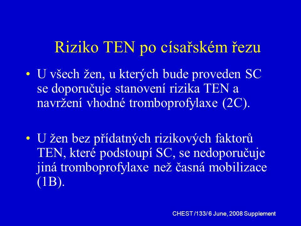 Riziko TEN po císařském řezu U všech žen, u kterých bude proveden SC se doporučuje stanovení rizika TEN a navržení vhodné tromboprofylaxe (2C).