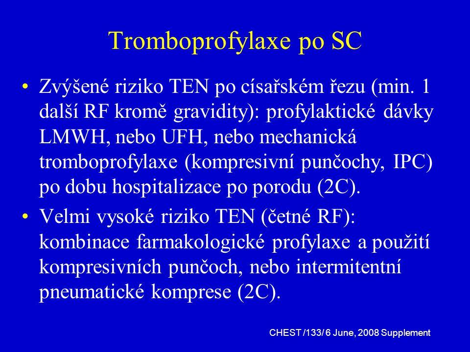 Tromboprofylaxe po SC Zvýšené riziko TEN po císařském řezu (min.