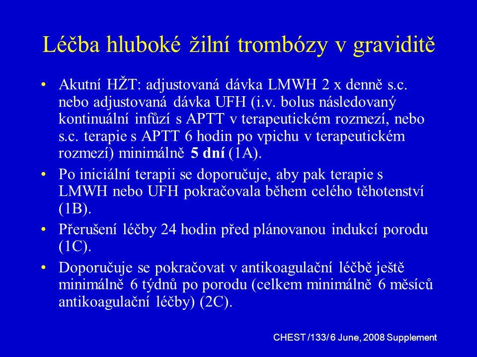 Léčba hluboké žilní trombózy v graviditě Akutní HŽT: adjustovaná dávka LMWH 2 x denně s.c.