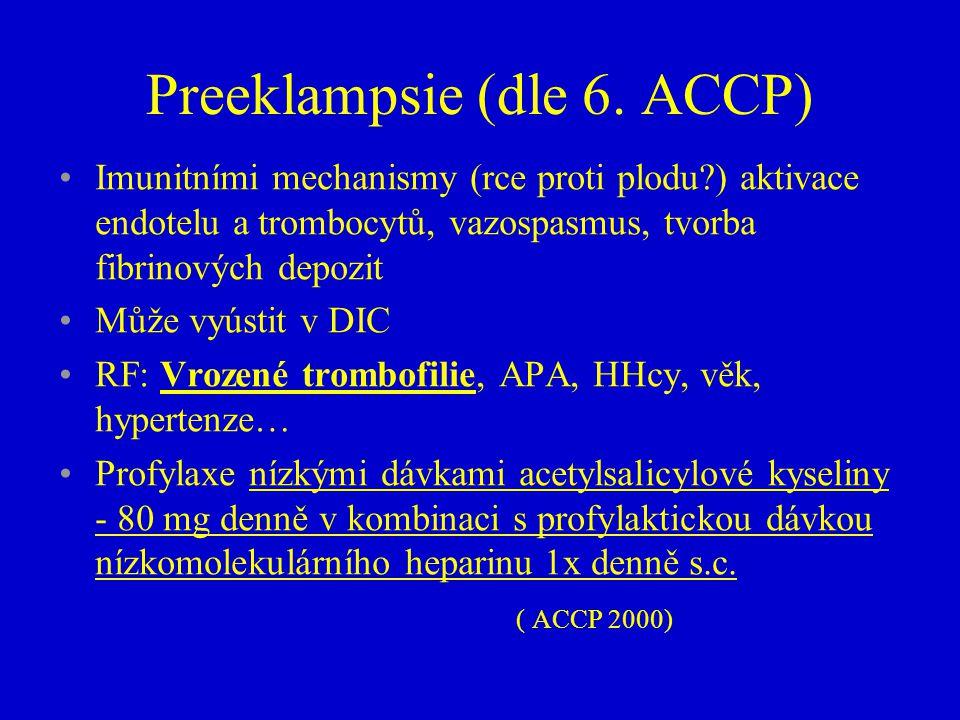 Preeklampsie (dle 6.