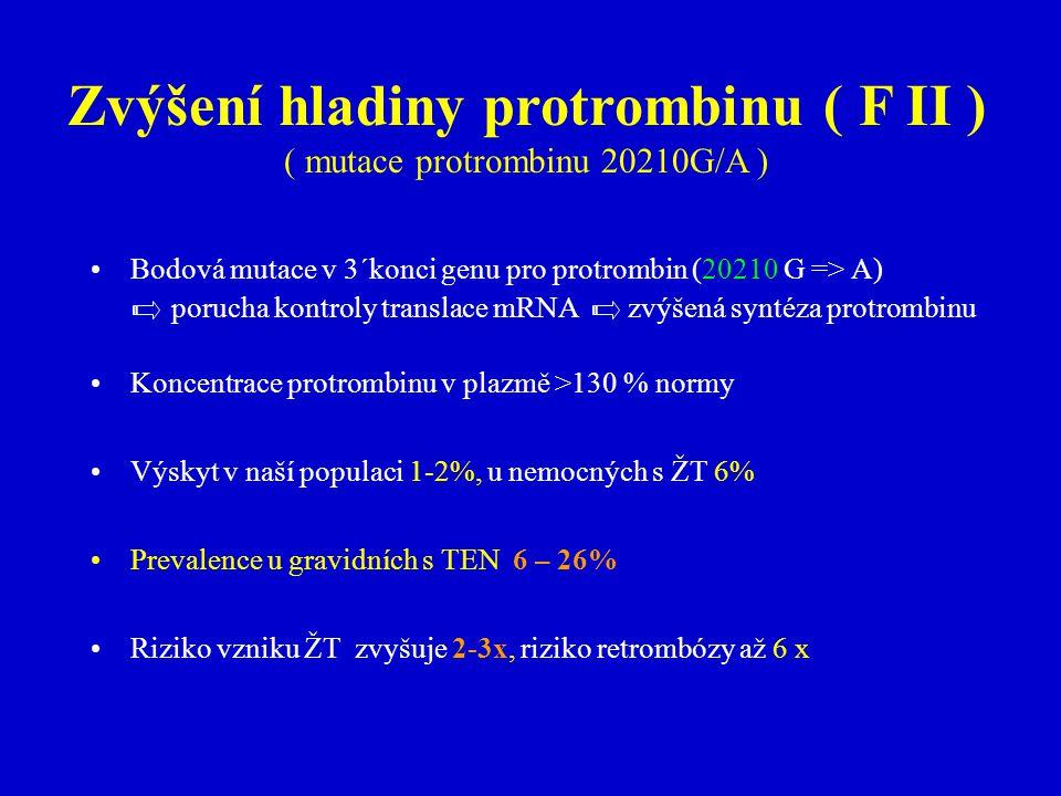 Zvýšení hladiny protrombinu ( F II ) ( mutace protrombinu 20210G/A ) Bodová mutace v 3´konci genu pro protrombin (20210 G => A) porucha kontroly translace mRNA zvýšená syntéza protrombinu Koncentrace protrombinu v plazmě >130 % normy Výskyt v naší populaci 1-2%, u nemocných s ŽT 6% Prevalence u gravidních s TEN 6 – 26% Riziko vzniku ŽT zvyšuje 2-3x, riziko retrombózy až 6 x